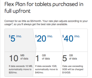 Bell Flex Plan for Tablets