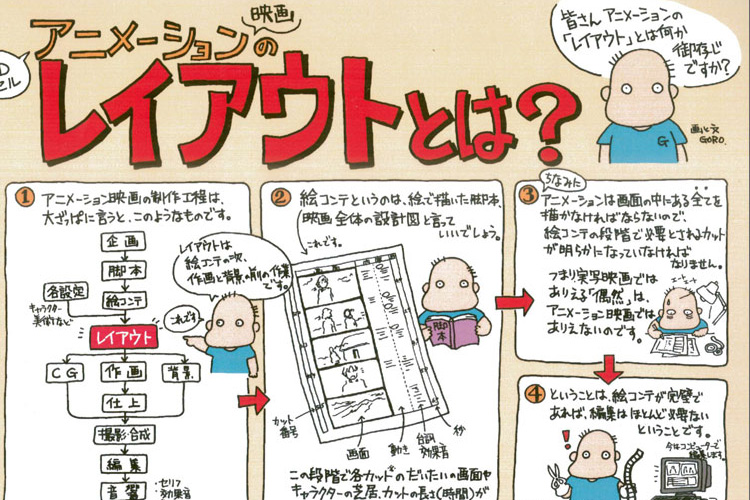 Ghibli Studios - What Is An Animation Layout ?