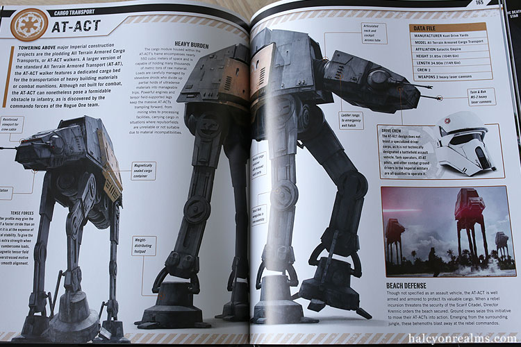 Star Wars - Rogue One : The Ultimate Visual Guide Book Review