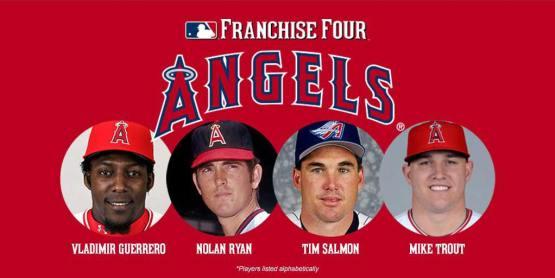 angels.com