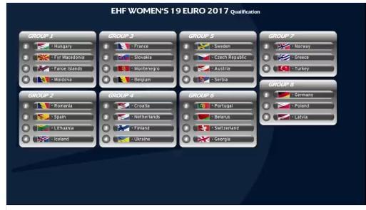 qualification-ehf-u18-f-2017