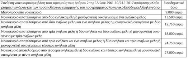 EPANASYND22