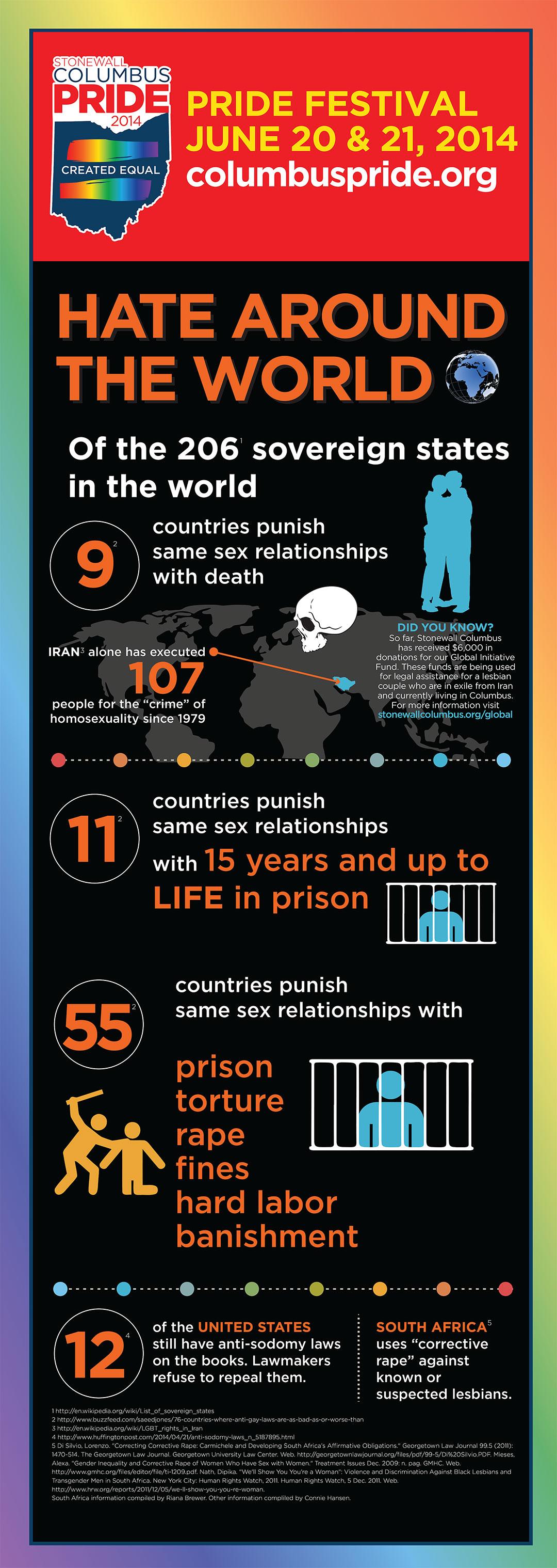 Stonewall Columbus Pride 2014: Hate around the world Infographic