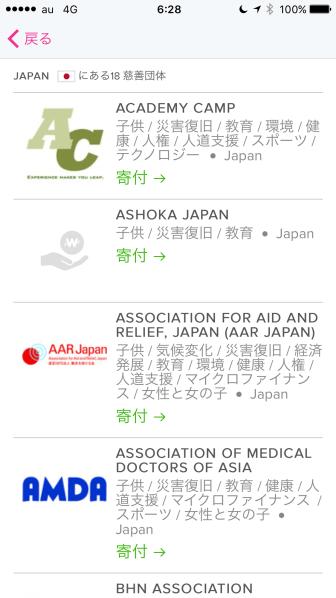 寄付できる団体