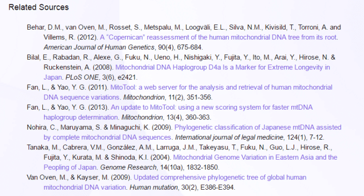 encyclopedia-of-mtdna-origins-related-sources-example