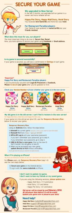 Reputable Latest News From Happy Labs Tips Happy Pet Story Mes Happy Pet Story Cheats