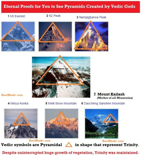 Vedic Hindu Gods Created Pyramids, Mountains across Globe