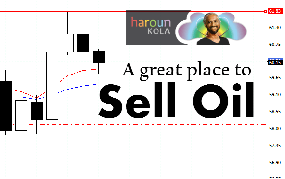 sell-oil