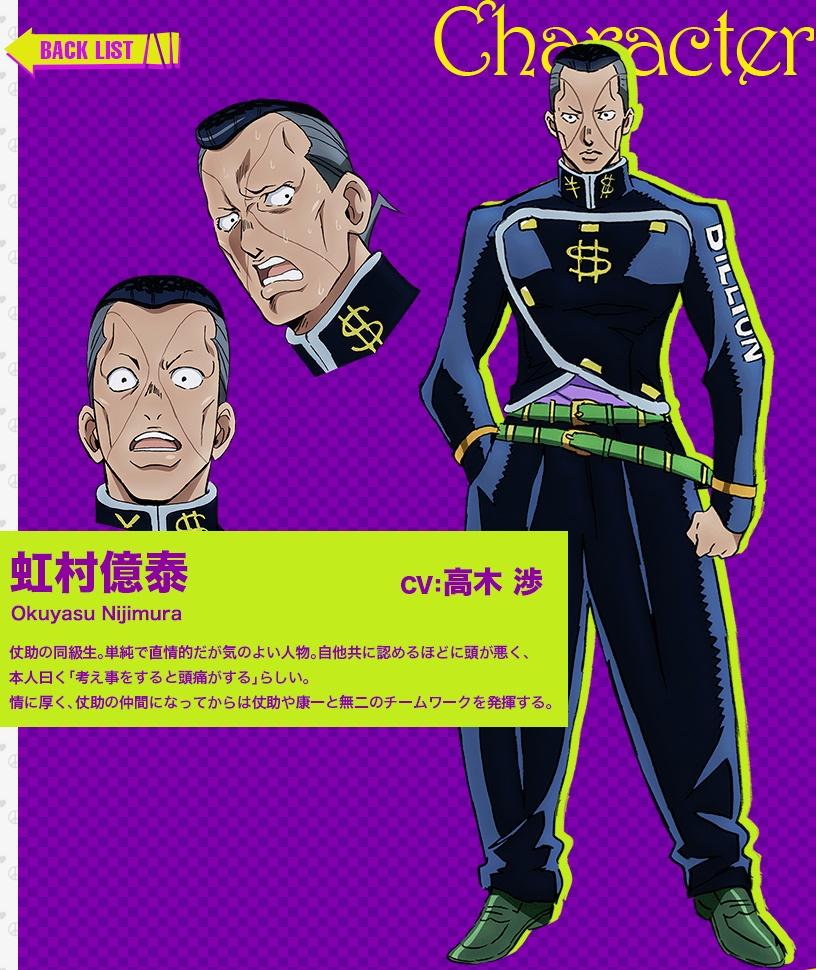 JoJos Bizarre Adventure Part IV Diamond Is Unbreakable anime character design Okuyasu Nijimura