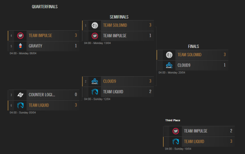 naweek12afterbracket
