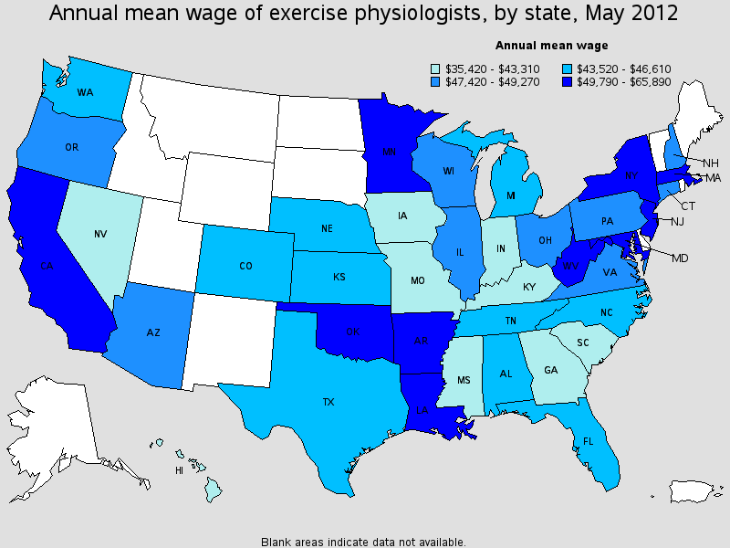 exercise physiologist salary state by state
