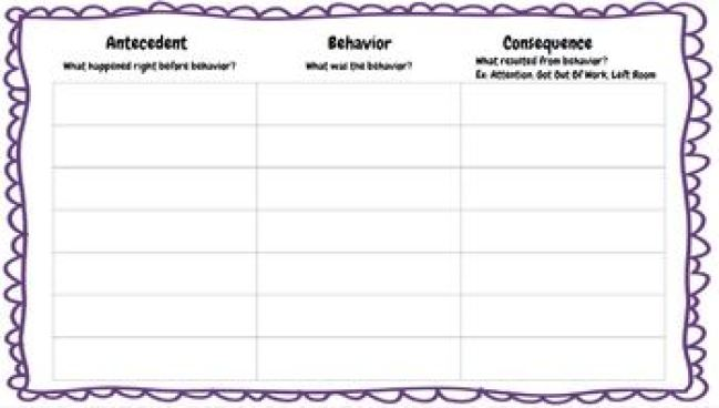 https://www.teacherspayteachers.com/Browse/Search:antecedent%20behavior%20consequence