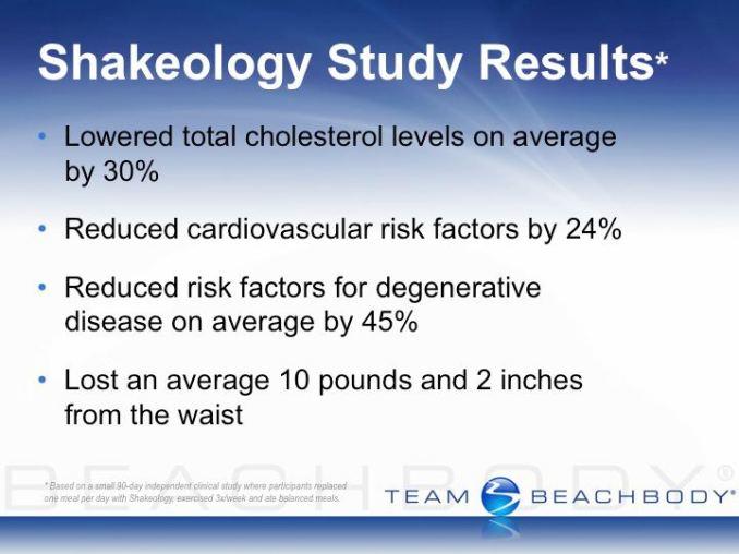 shakeology-results