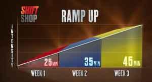 Shift-Shop-Ramp-Up