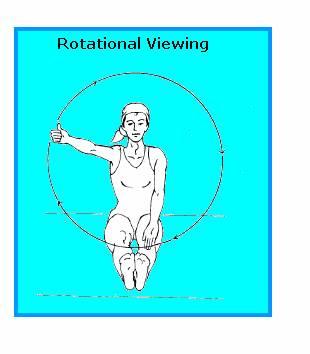 ROTATIONAL VIEWING
