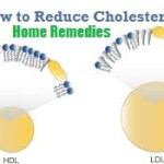How to Reduce Cholesterol Using Home Remedies