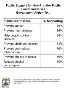 Public Support for New-Frontier Public Health Initiatives - government action Health Affairs Mar 13