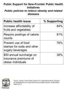 Public Support for New-Frontier Public Health Initiatives - public policies Health Affairs Mar 13
