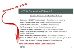 Need to bend cost curve Meeker May 30 13