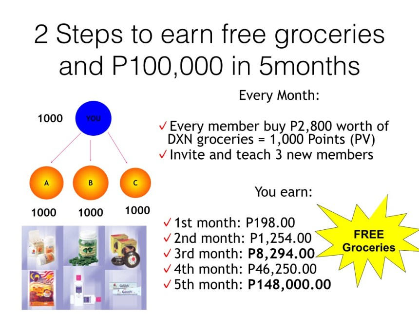 DXN 1000PV diamond plan