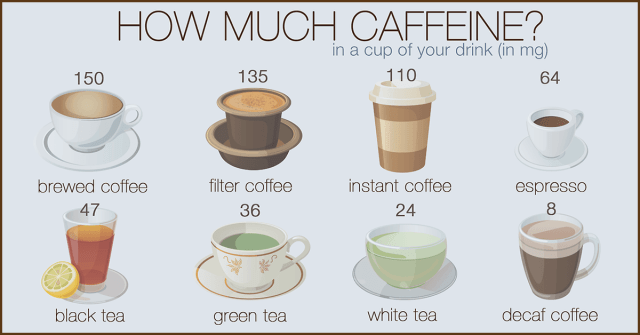 caffeine_in_coffee