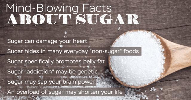 Most harmful calories Sugar