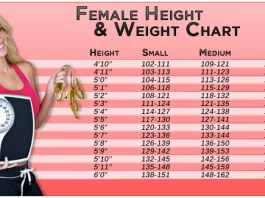 height_and_weight_chart