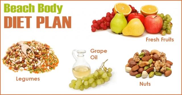 Beach Body Diet Plan