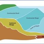 Ocean Floor Unity Study and Model