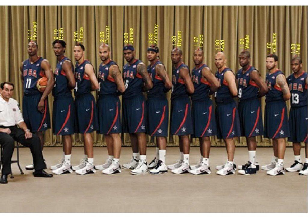 Kobe Bryant's height 4