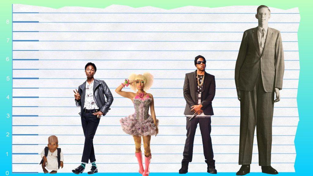 Pharrell Williams height 3