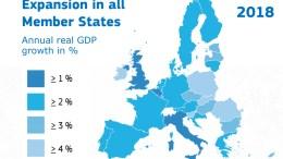 Ο χάρτης με την προβλεπόμενη ανάπτυξη το 2018 στα κράτη μέλη της ΕΕ, Πηγή: Ευρωπαϊκή Επιτροπή