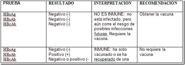 hepatitis b cuadro 1