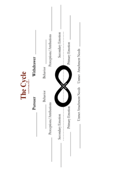 The Cycle: Infinity Loop Therapy Exercise