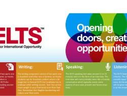 ielts-opening-doors-1500x750