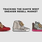 過去の x Kanye Westコラボスニーカープレ値ランキング!