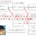 診断_sidebar