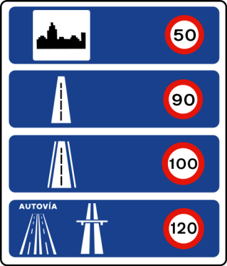 Speed limit in Spain