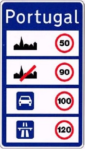 table of speed limits in Portugal, Portugal hitch-hikers essentials