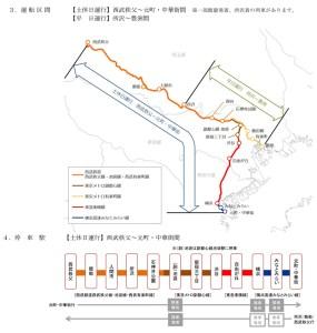 Sトレインの運転ルート。平日は東京メトロ有楽町線と西武線の間で運転される