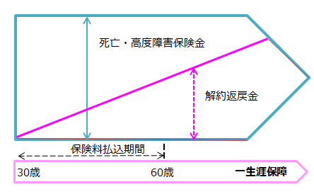 20170118