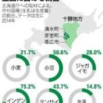美瑛の青い池が復旧!運休中のJR北海道再開見込みは?台風被害情報。