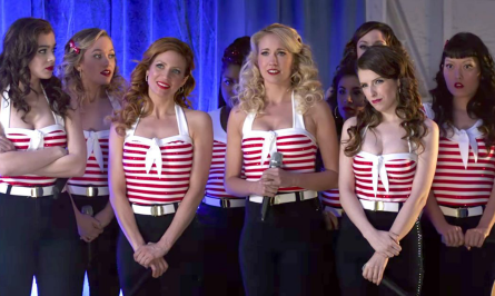 Pitch Perfect 3, Barden Bellas