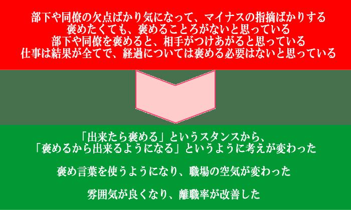 kigyou02