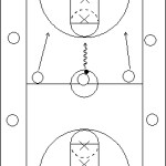 11 Man Fast Break