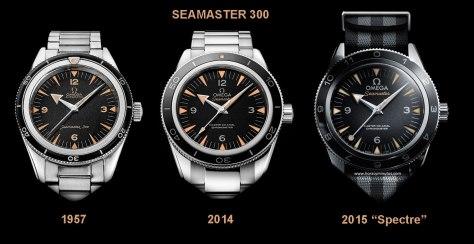 OMEGA Seamaster 300 1956 -2015