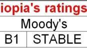 Ethiopias-rating-by-major-credit-rating-agencies.jpg
