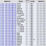 2018年5月の地震予知は本物か?【2062年未来人が】6月の富士山噴火予言に関しても明言!