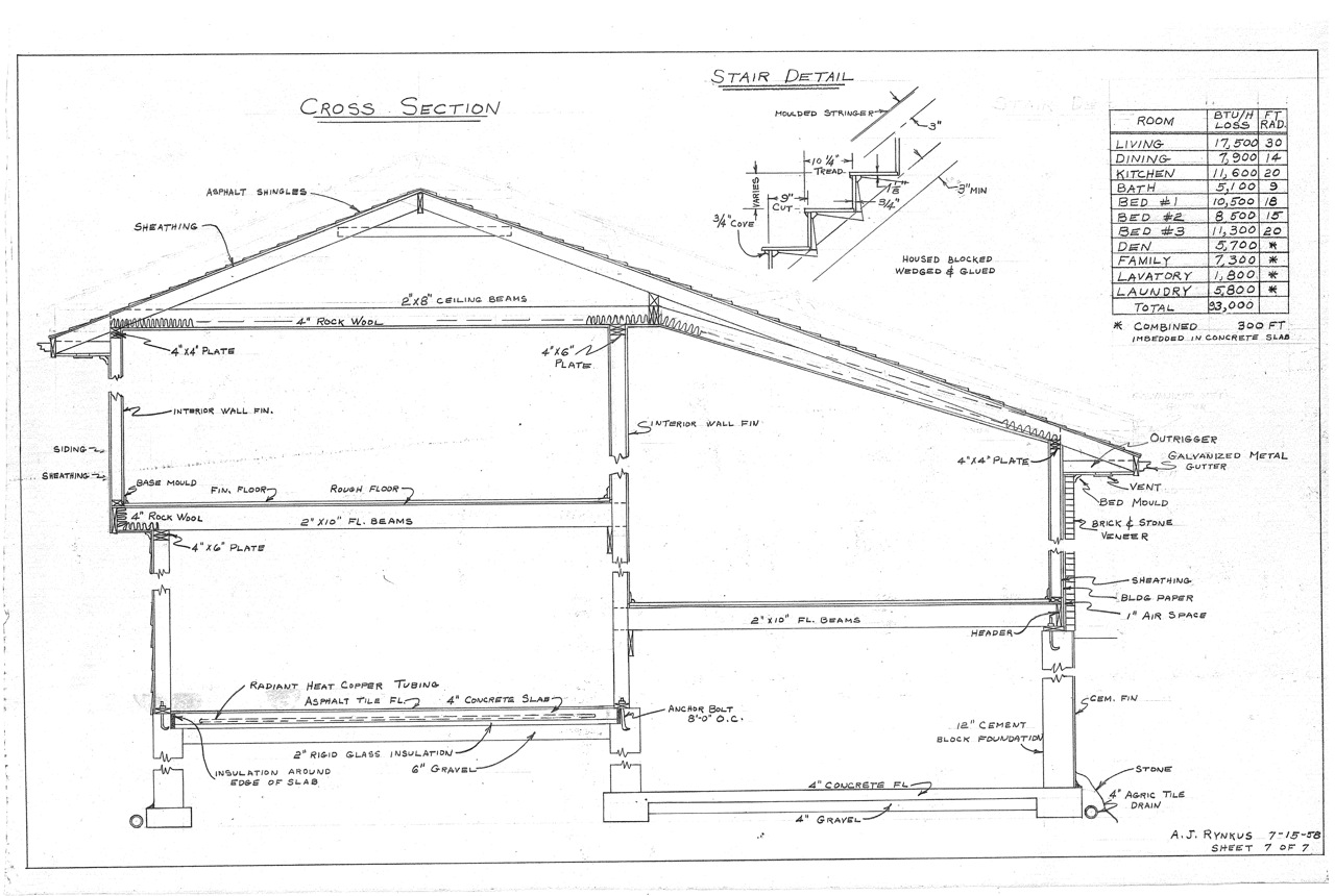 Comely Our Mid Century Split Level House Plans House On Rynkus Hill Split Level House Inside Split Level House Additions houzz-03 Split Level House