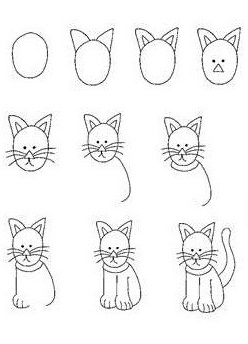 How to draw….